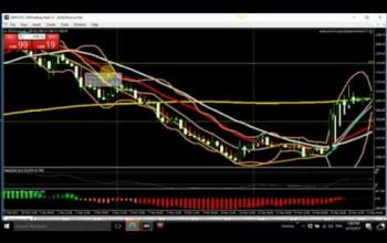 FOREX TRADING ENGLISH REVIEW FOREX TRADING BOLLINGER BANDS AND ENVELOPE